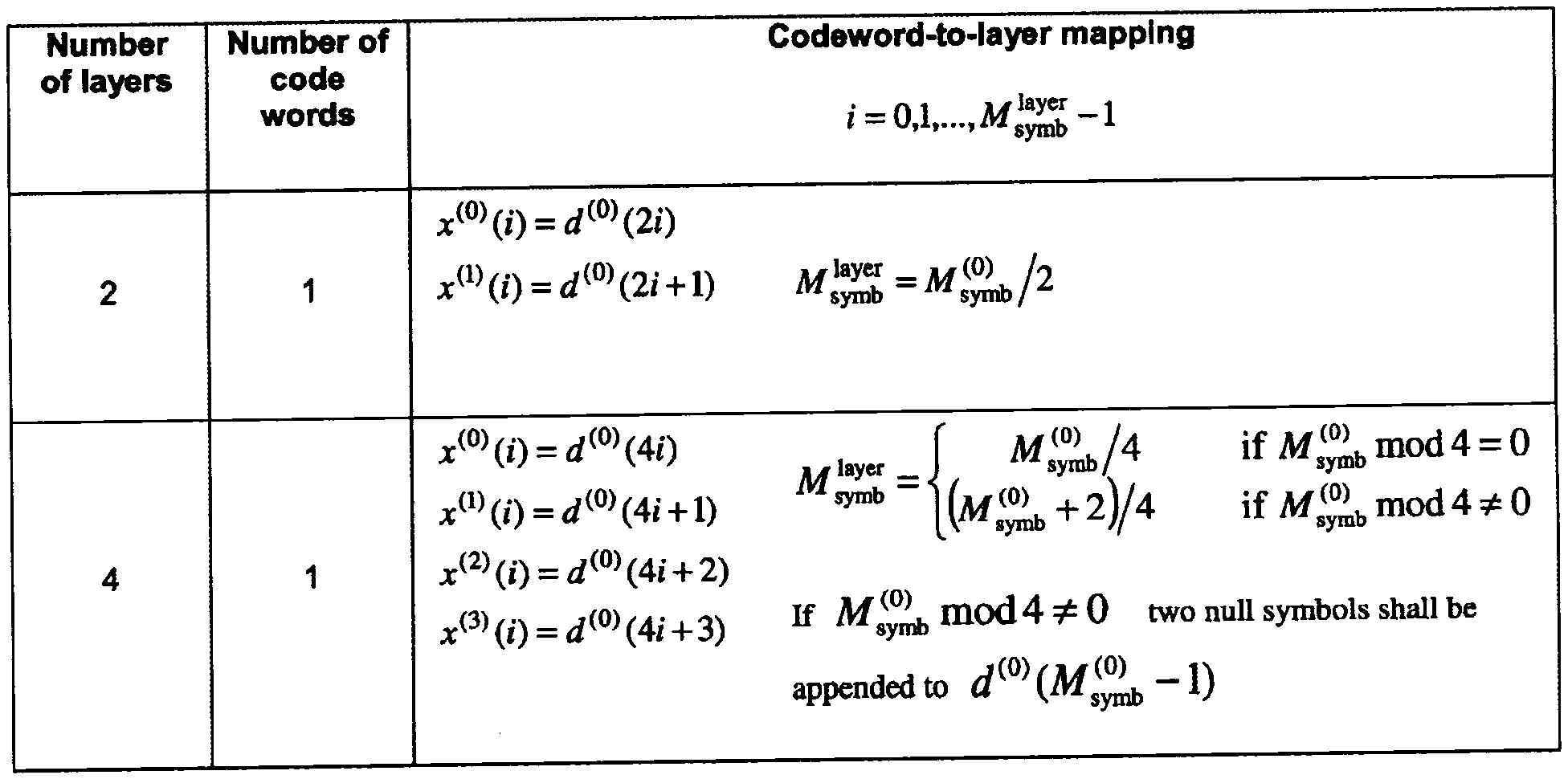Figure 112011500920901-pat00017