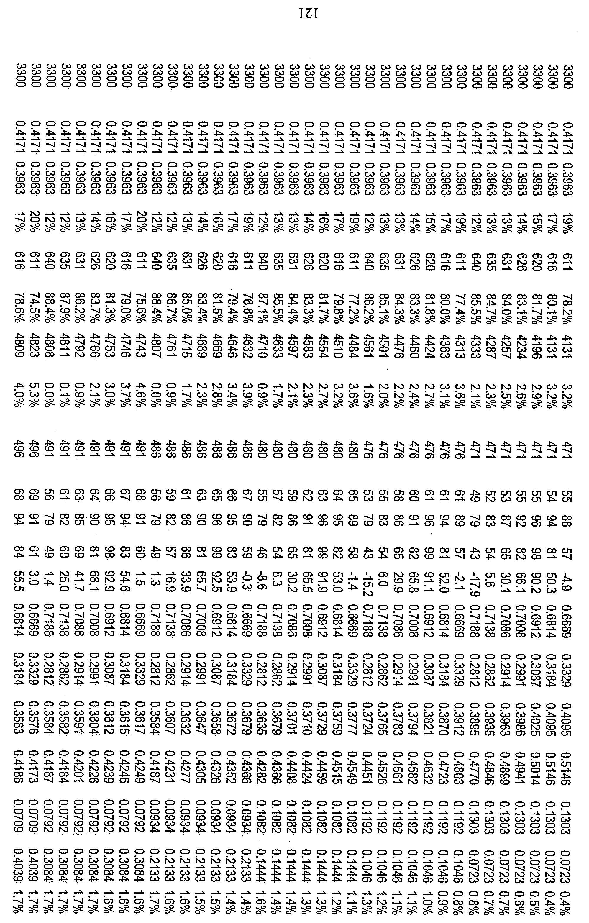 Figure 112010029469117-pct00087