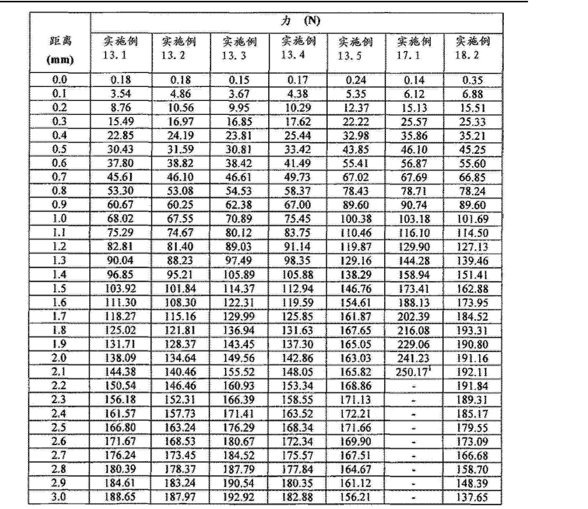 Figure CN102688241AD01301