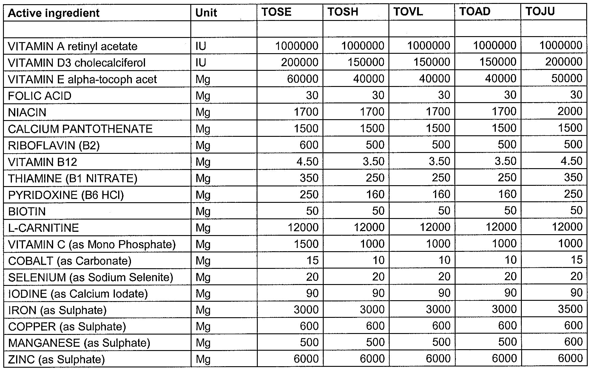 80000mg タウリン