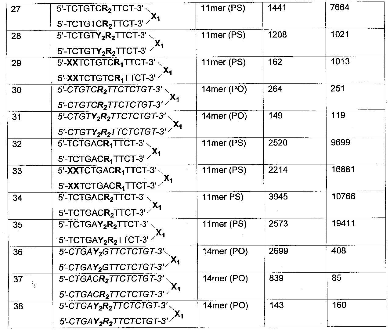 Figure 112006002609489-pct00024