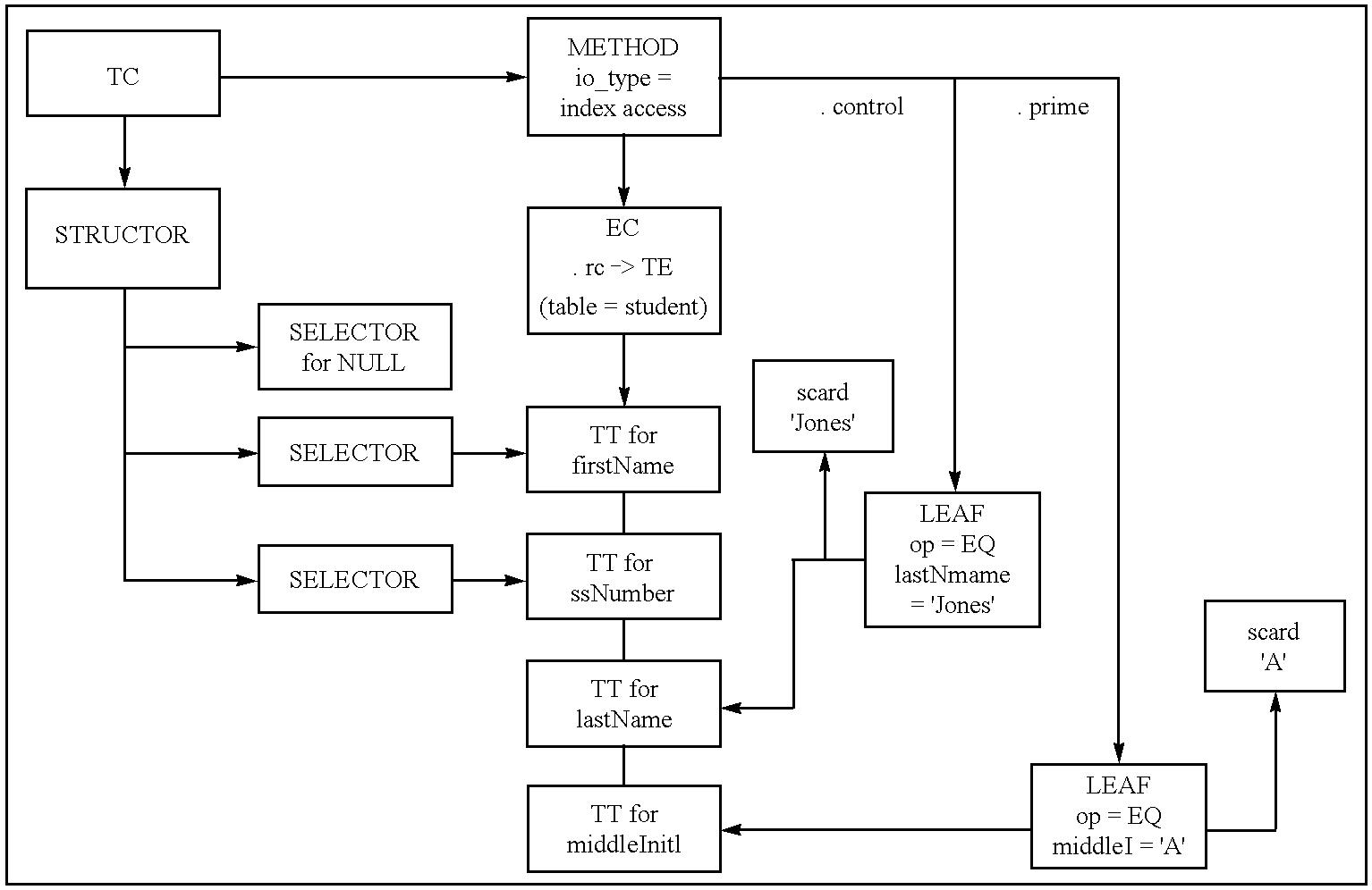 Figure US06353820-20020305-C00001
