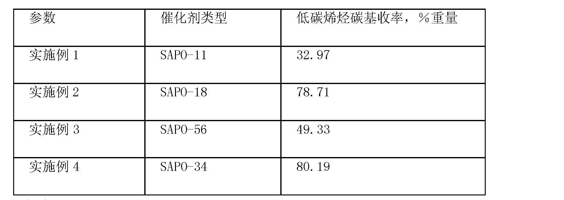 Figure CN101260014BD00061