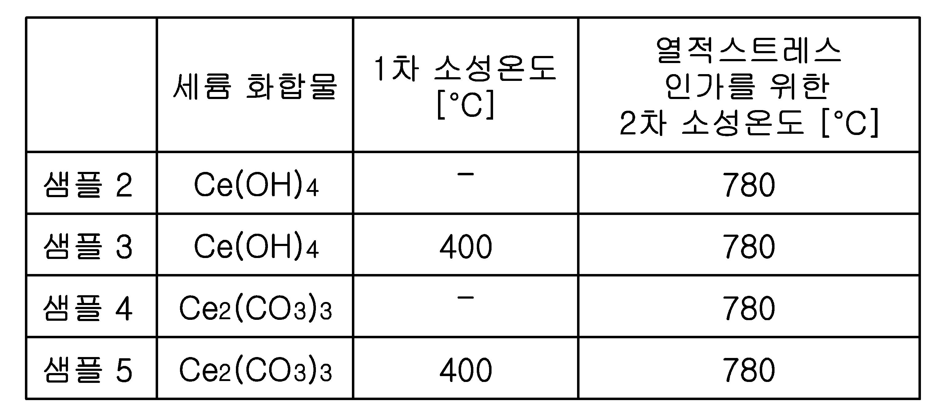 Figure 112004036450668-pat00002