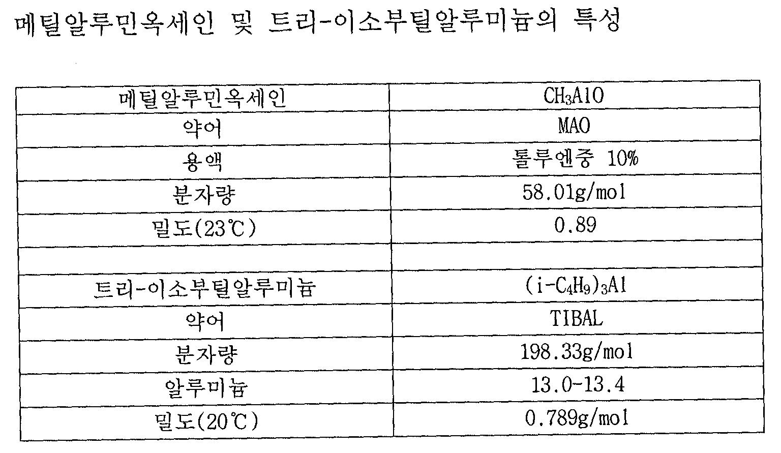 Figure 112007008248036-PCT00026