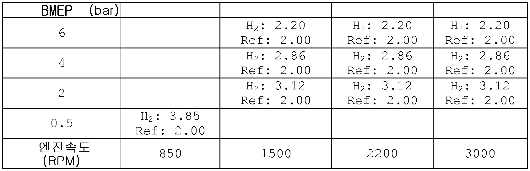 Figure 112009001899954-pct00009