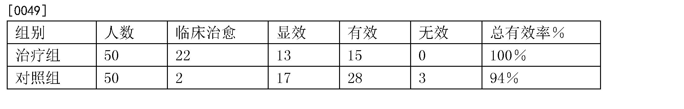 Figure CN105832958AD00051
