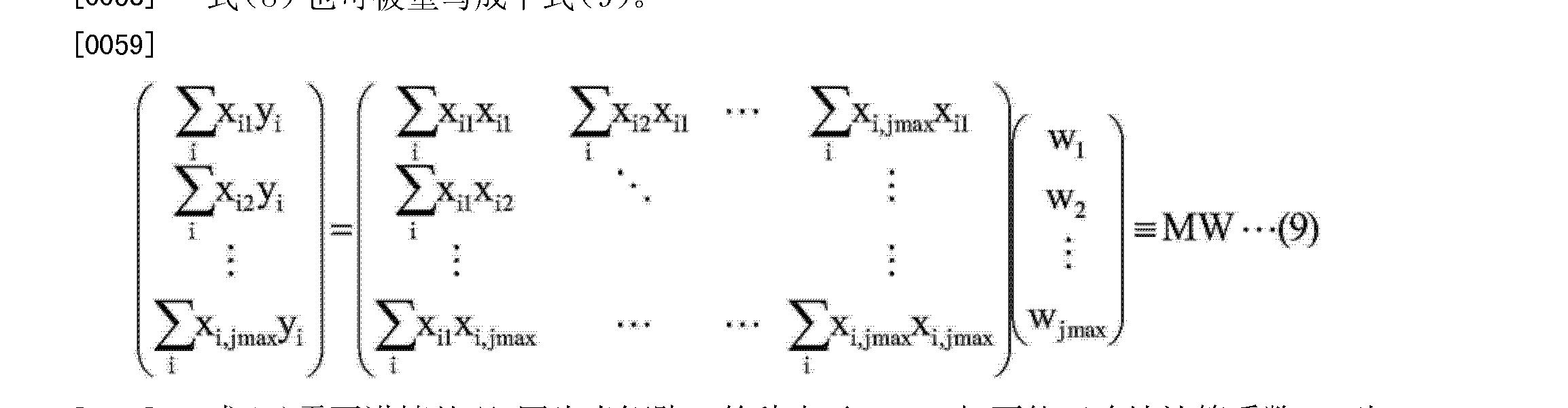 Figure CN104079818AD00096