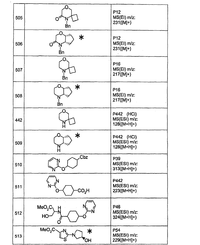 Figure CN101835764BD01041
