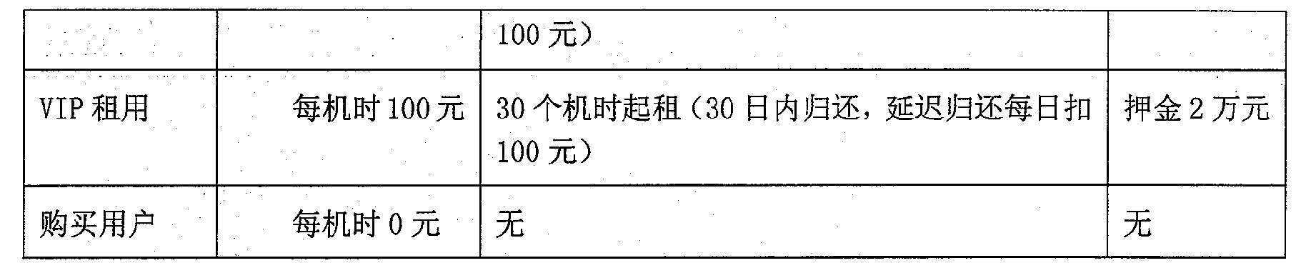Figure CN103793593BD00511