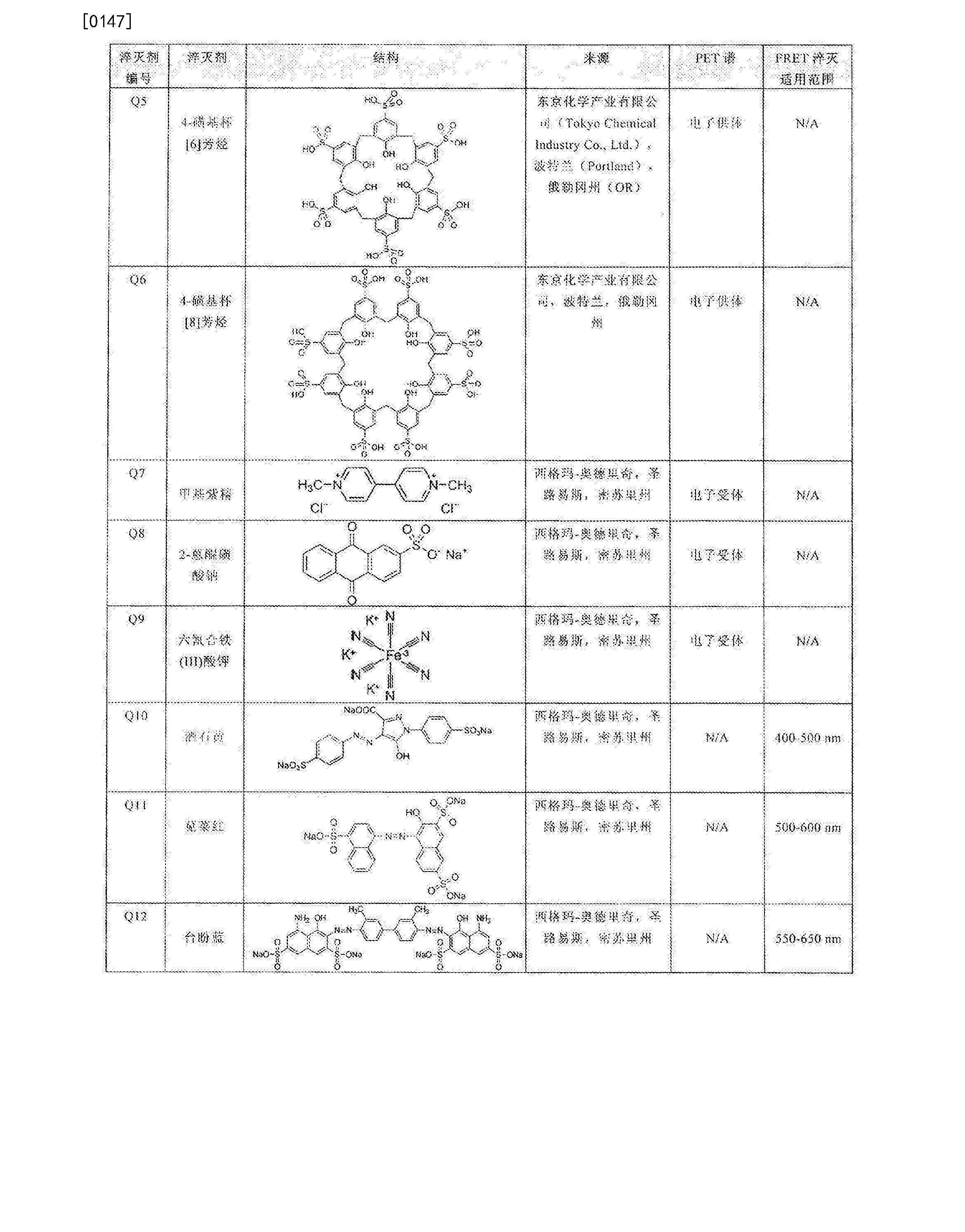 Figure CN104662425BD00271