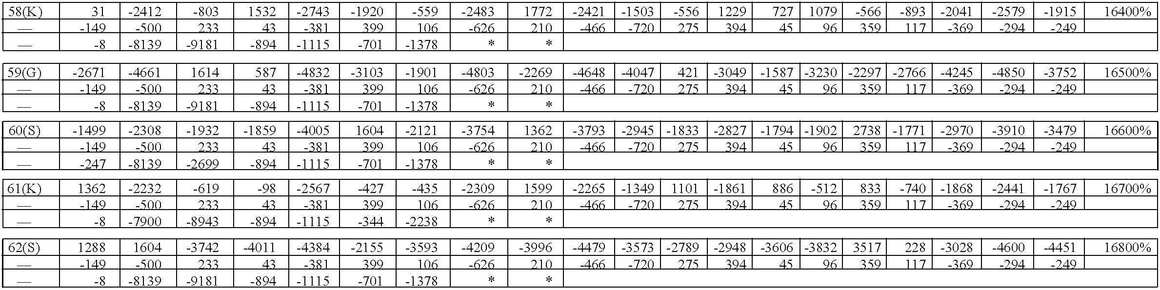 Figure US08945899-20150203-C00011