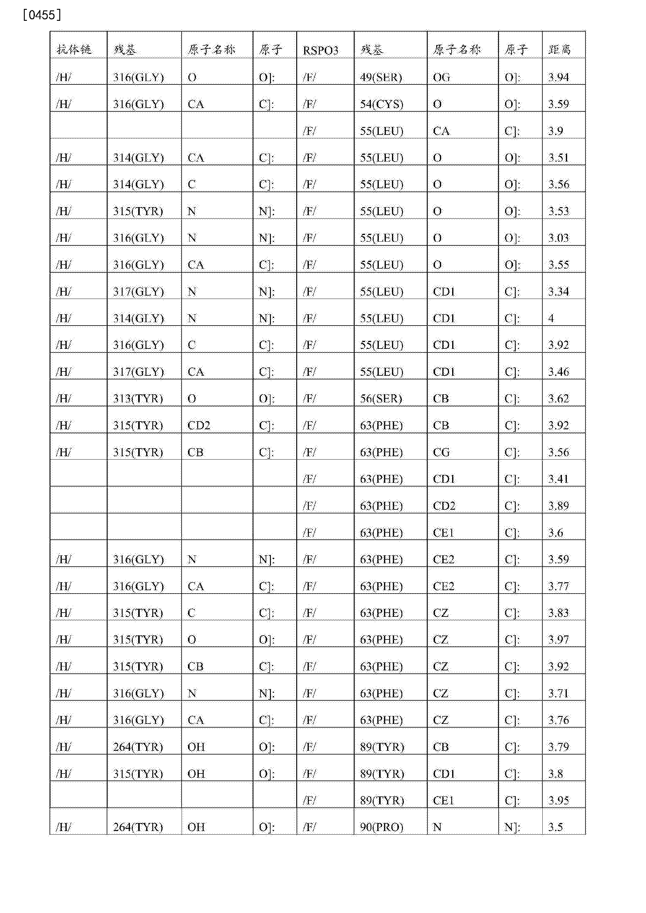 Figure CN105744954AD00821