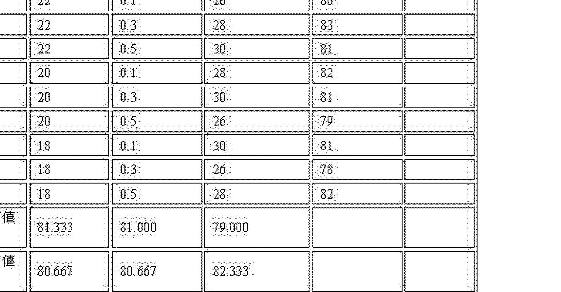 Figure CN103255024AD00071
