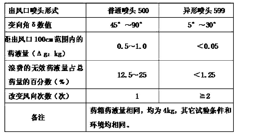 Figure CN104663633AD00561