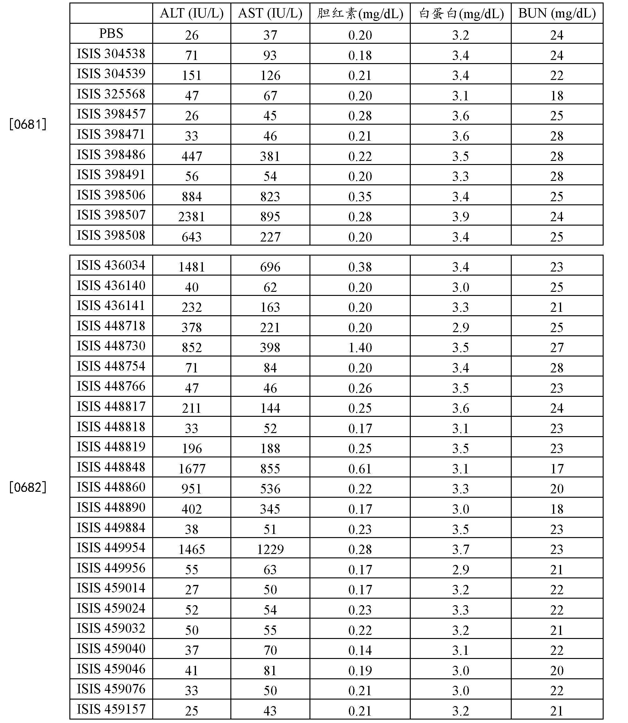Figure CN103814132BD00761