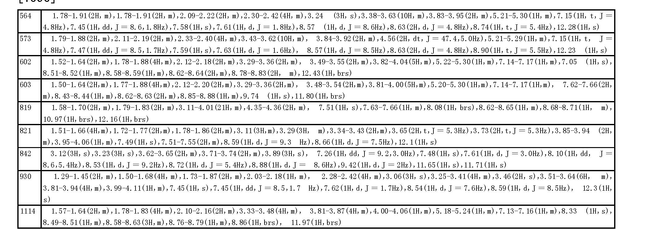 Figure CN101835764BD02473