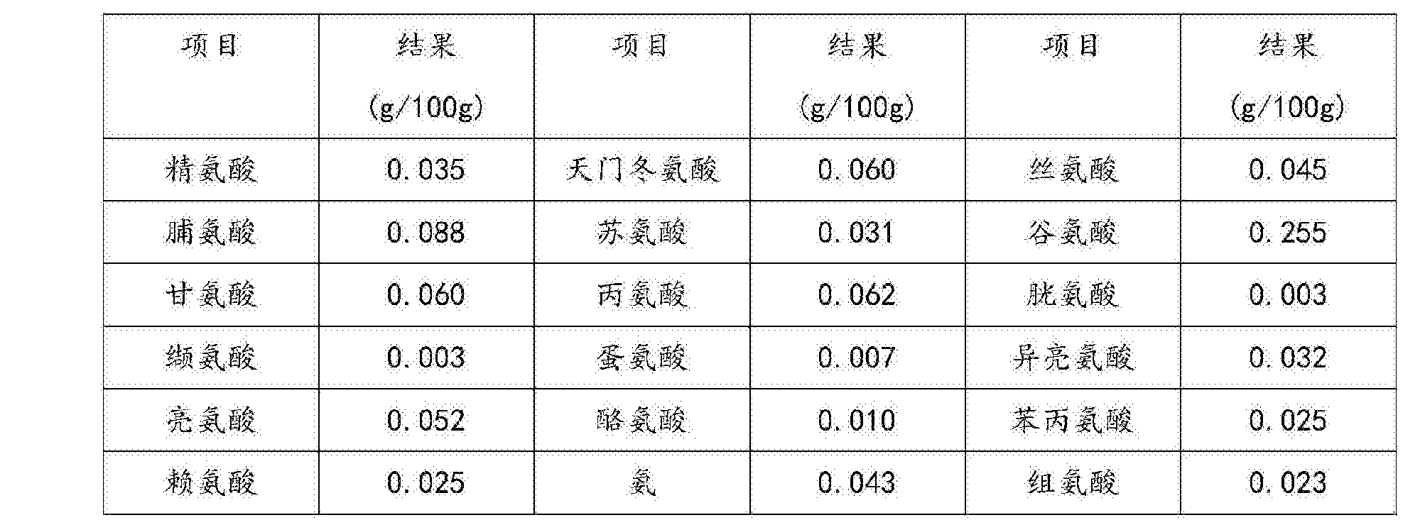 Figure CN107475066AD00051