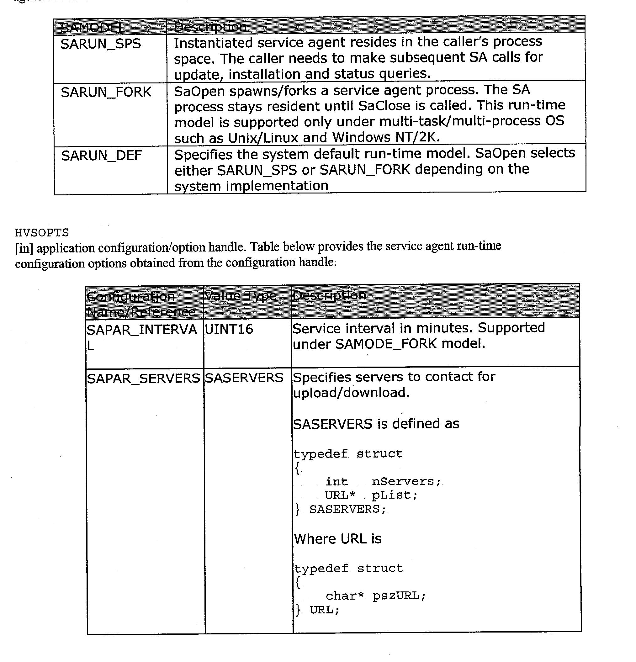 Figure US20030233566A1-20031218-P00047