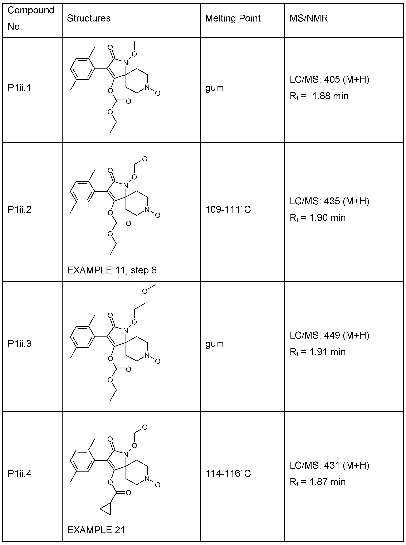 WO2011151247A2 - Pesticidal compositions - Google Patents