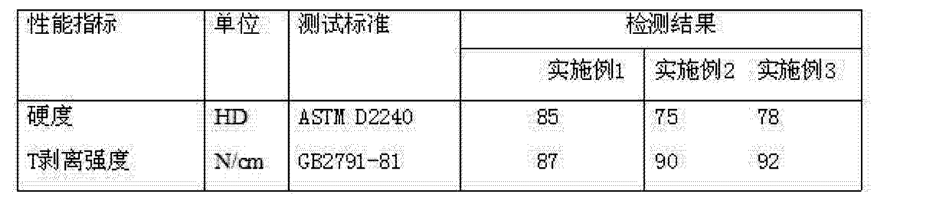 Figure CN104387861AD00051