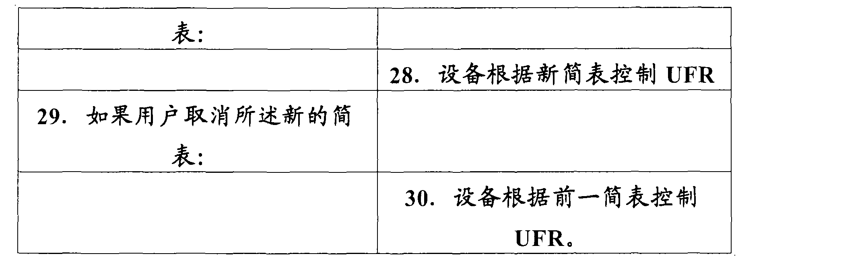 Figure CN101341489BD00251