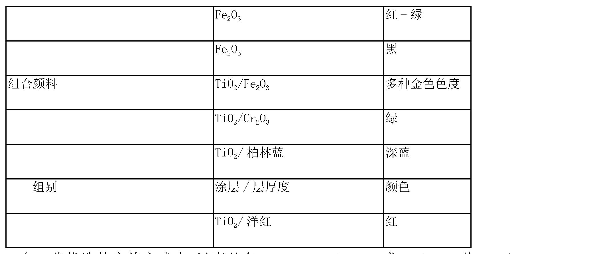 Figure CN101278051BD00361