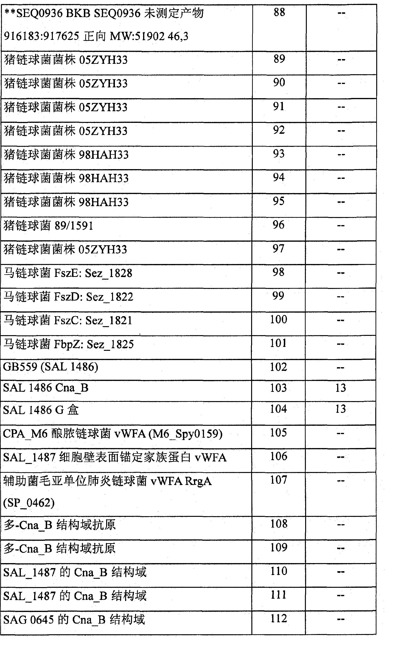 Figure CN102481349BD00981