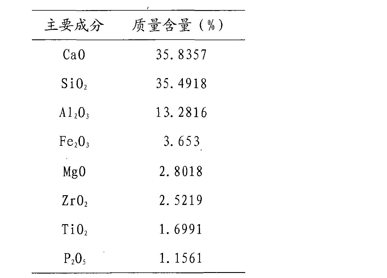 Figure CN101797572BD00061