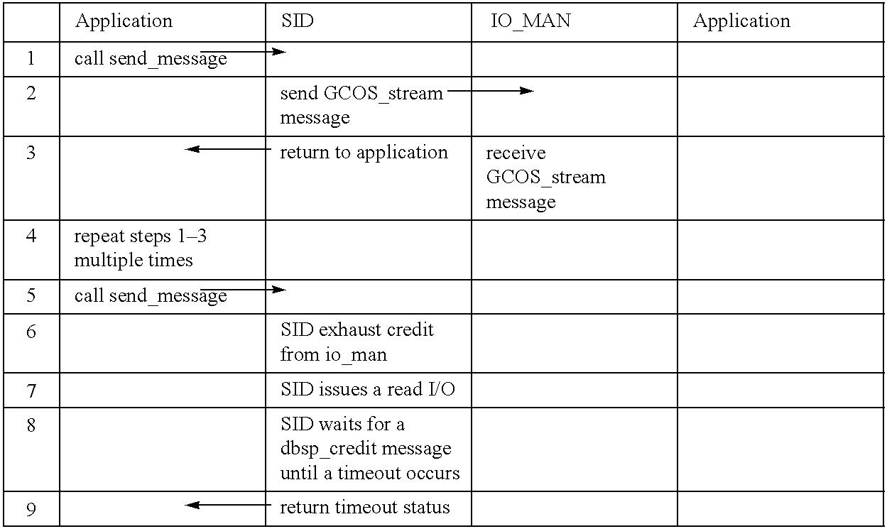 Figure US06615217-20030902-C00015