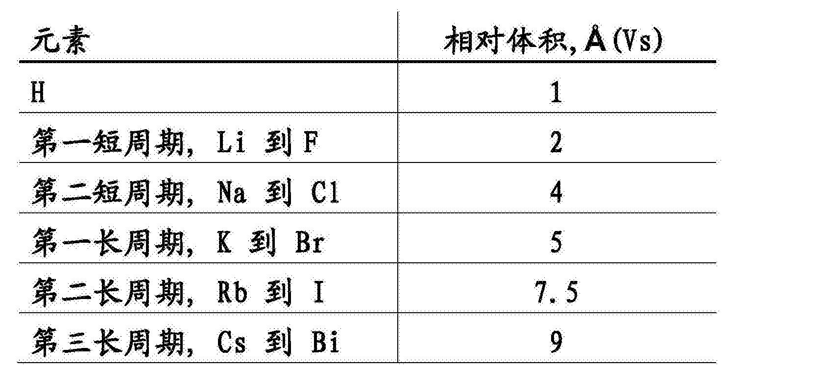 Figure CN105142777BD00182