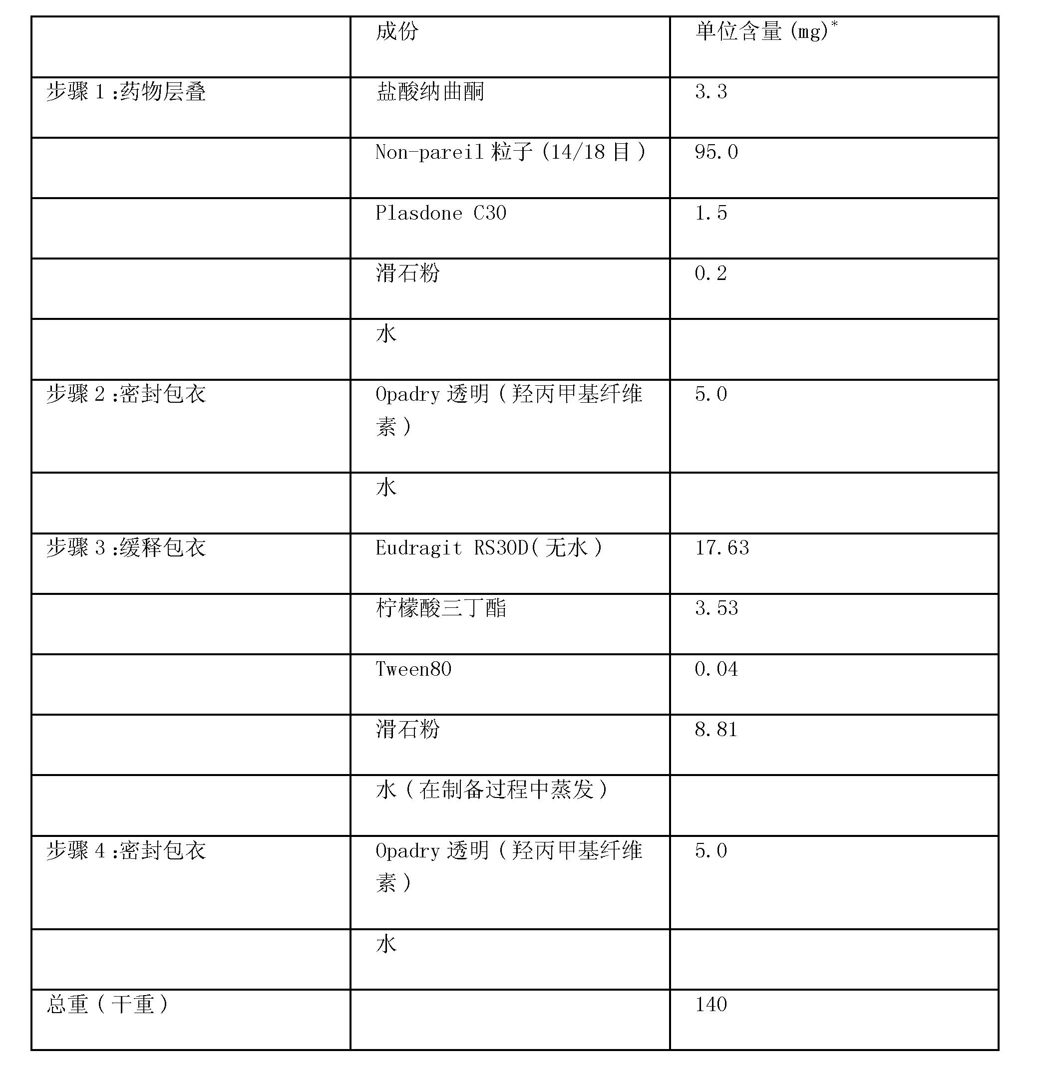 Figure CN101703777BD00481