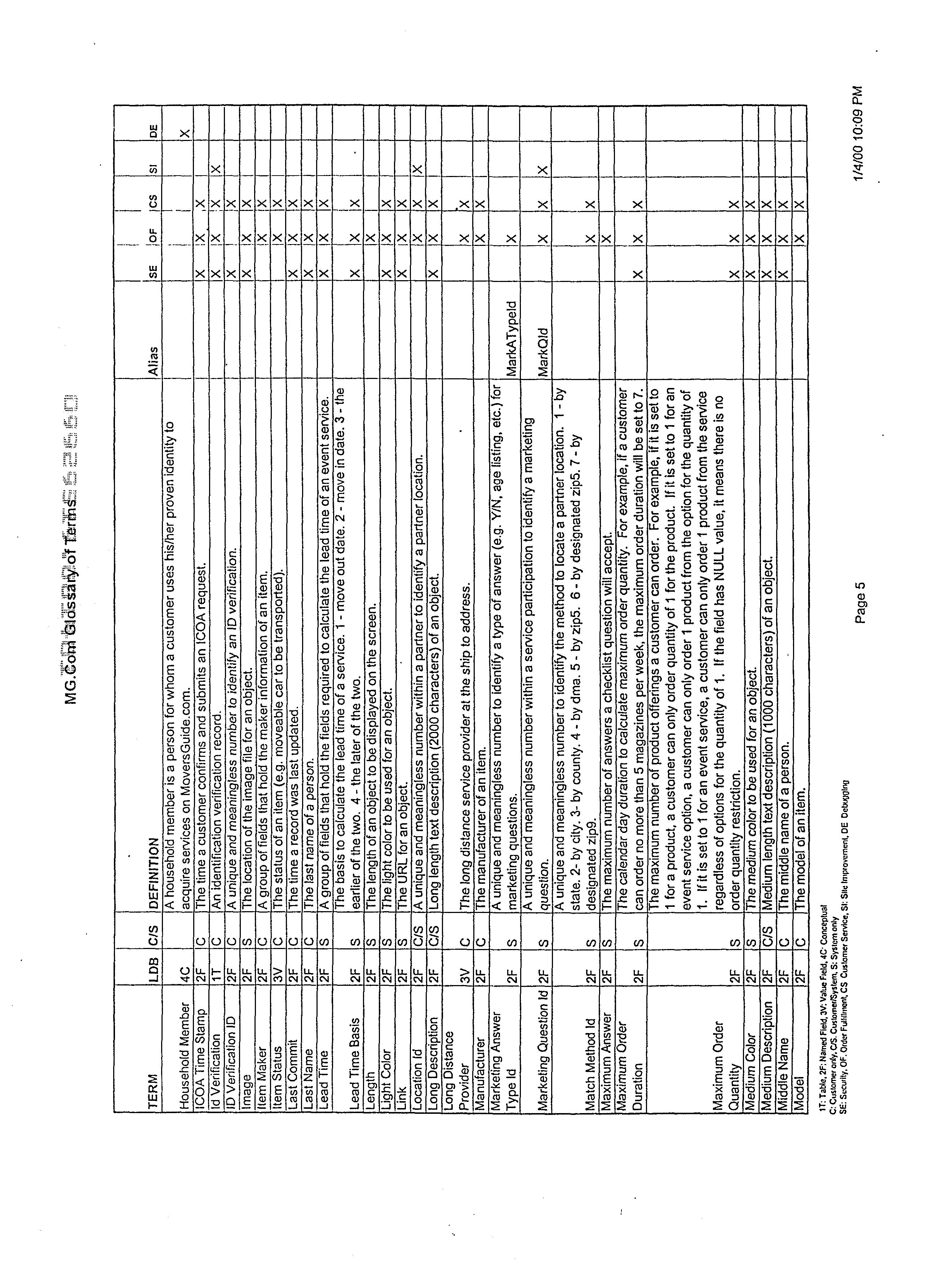 Figure US20020032721A1-20020314-P00026