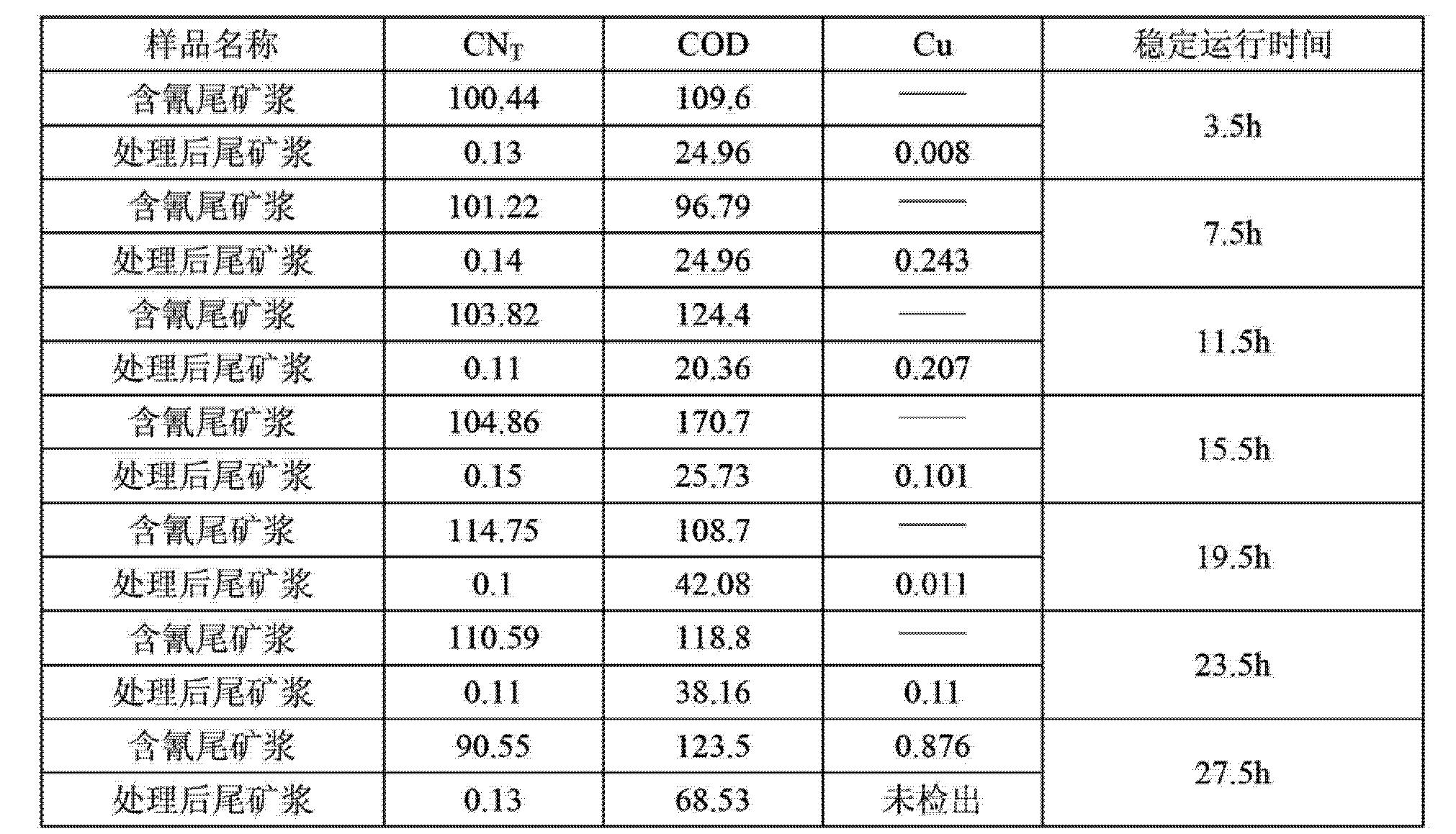 Figure CN103086548BD00071