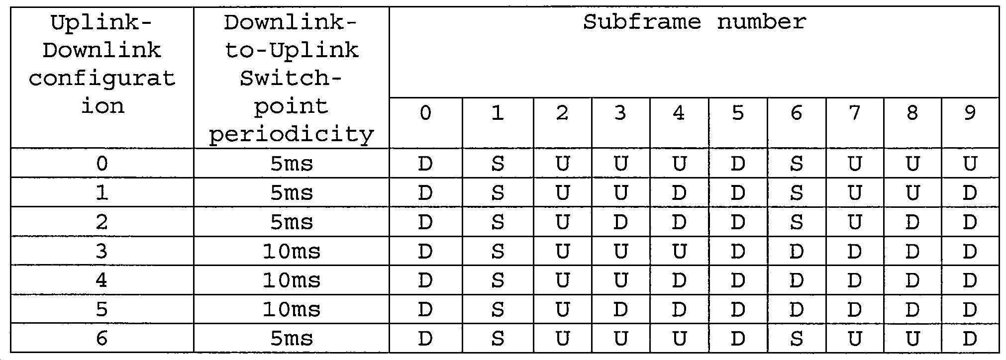 Figure 112016075401378-pct00001