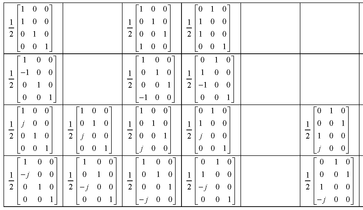 Figure 112010009825391-pat00920