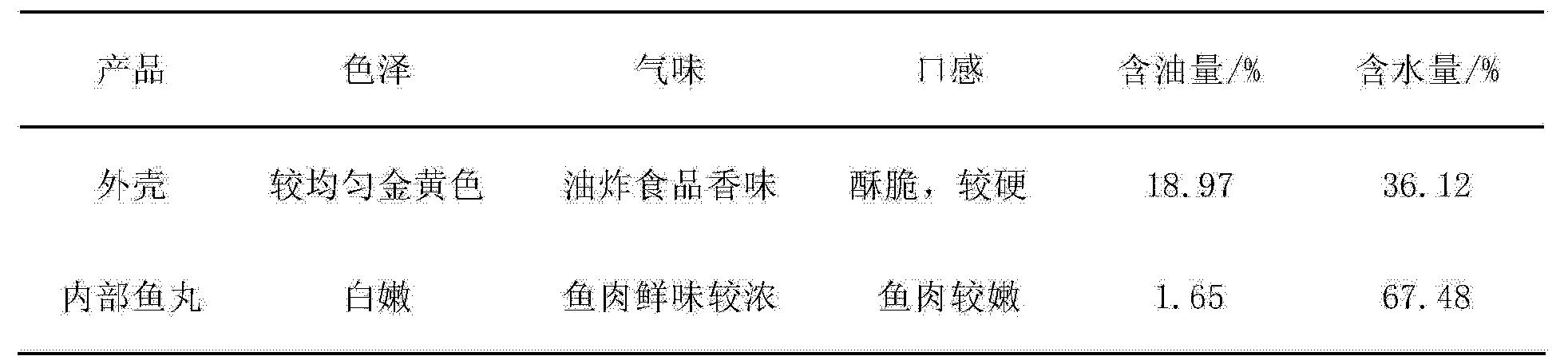 Figure CN104207152AD00061