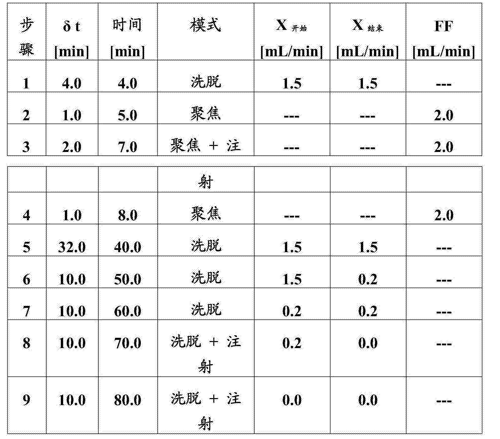 Figure CN108883172AD00591