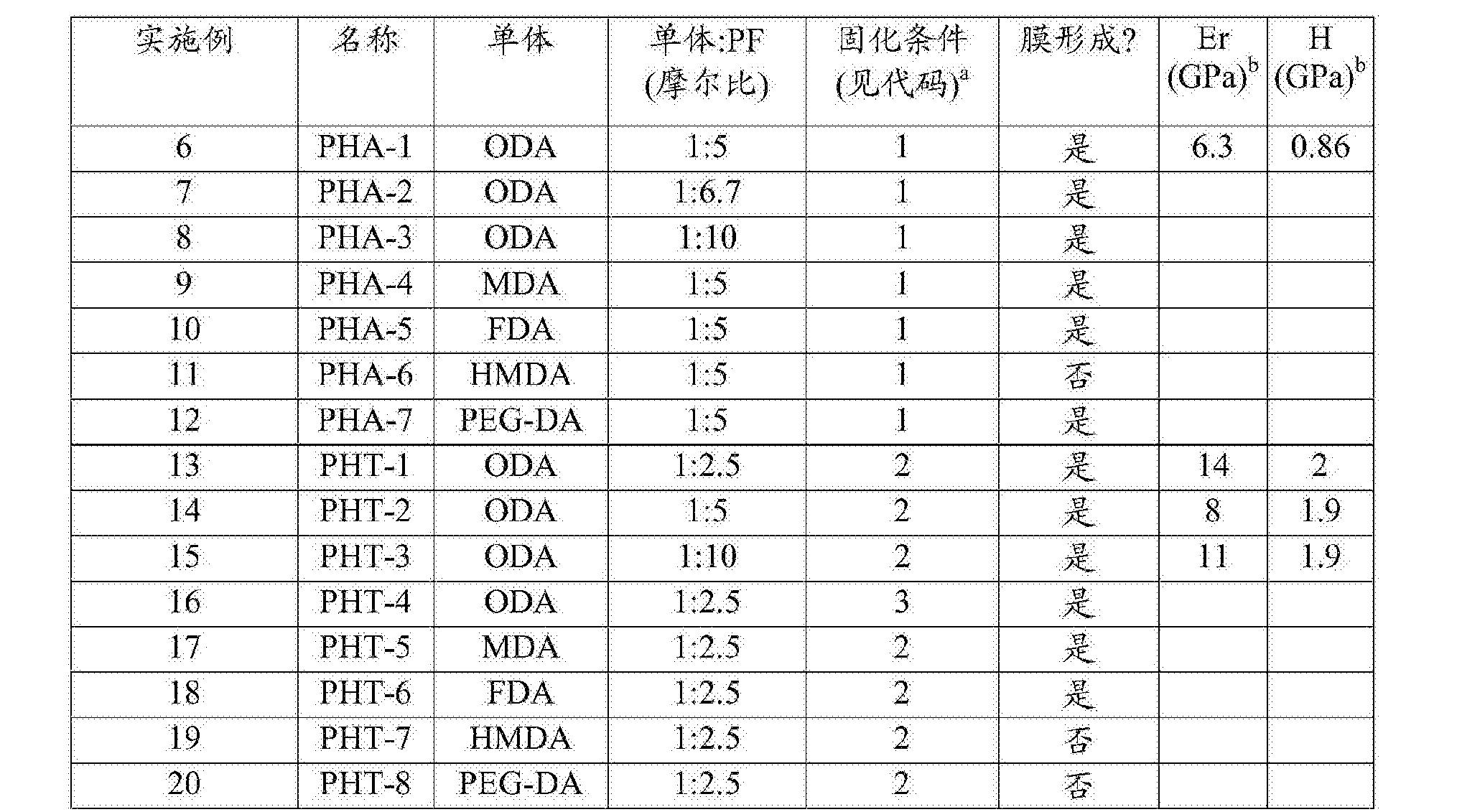 Figure CN105636998BD00301