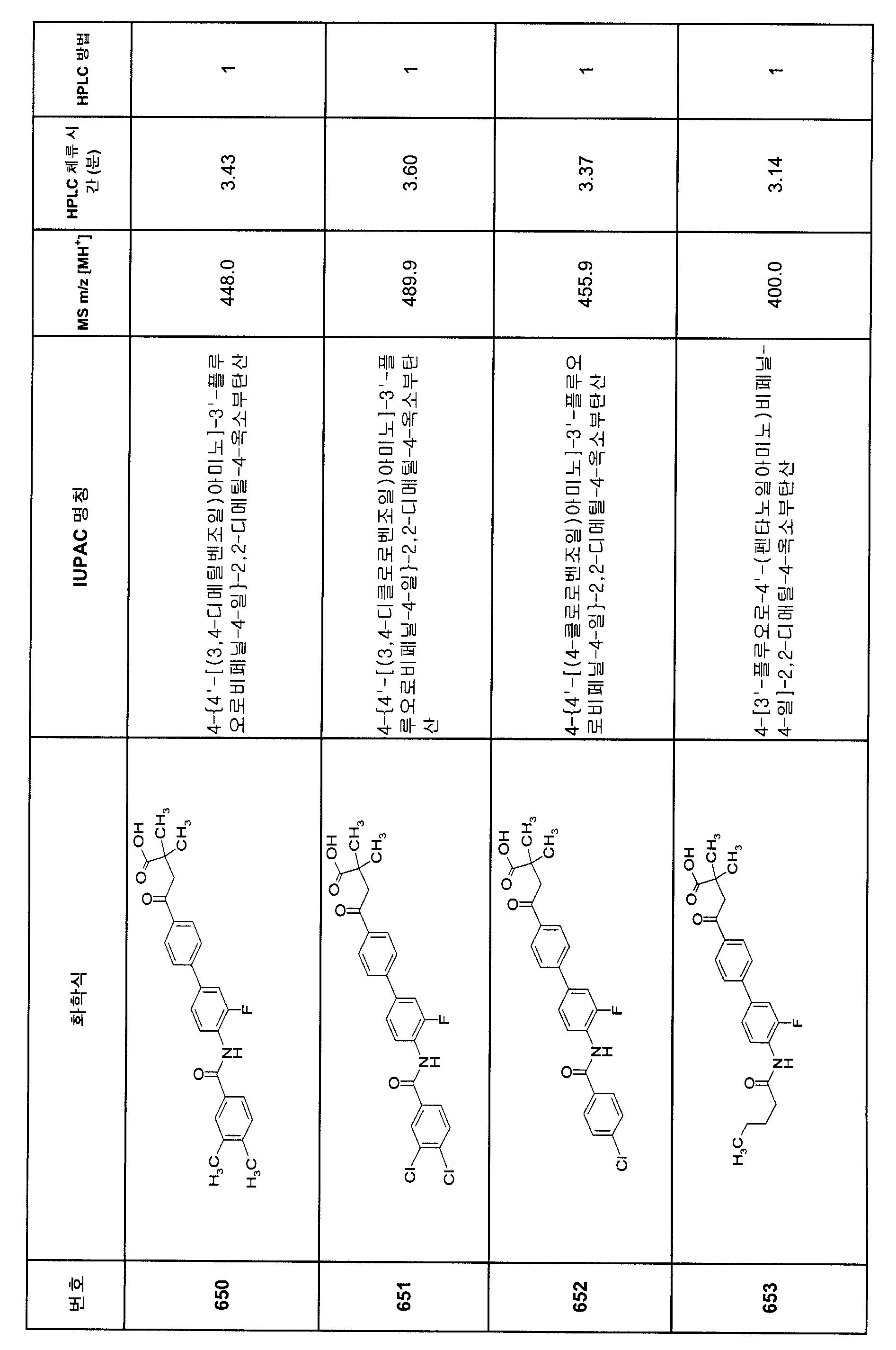 Figure 112007082249387-PCT00349