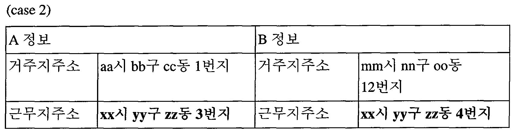 Figure 112014059349649-pct00002