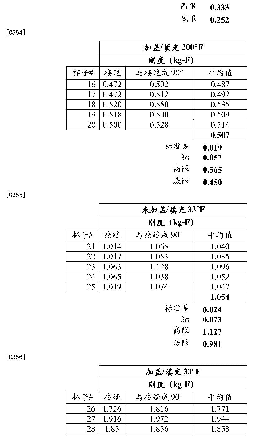Figure CN104870601AD00371