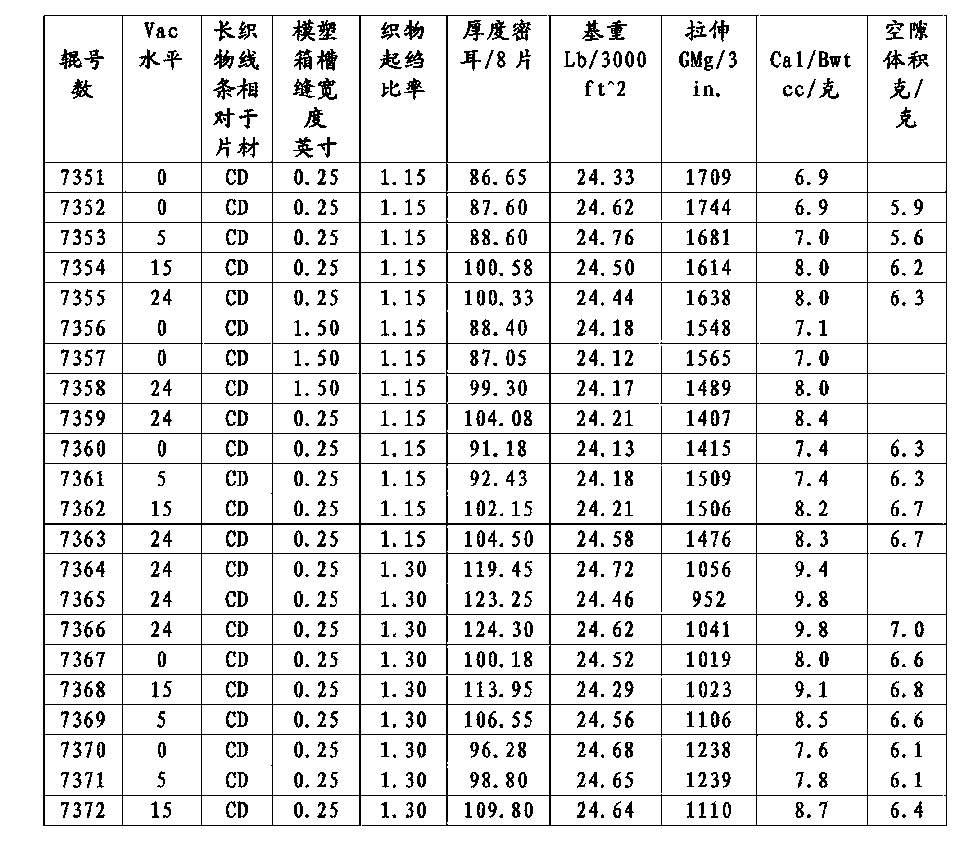 Figure CN104195865BD00601