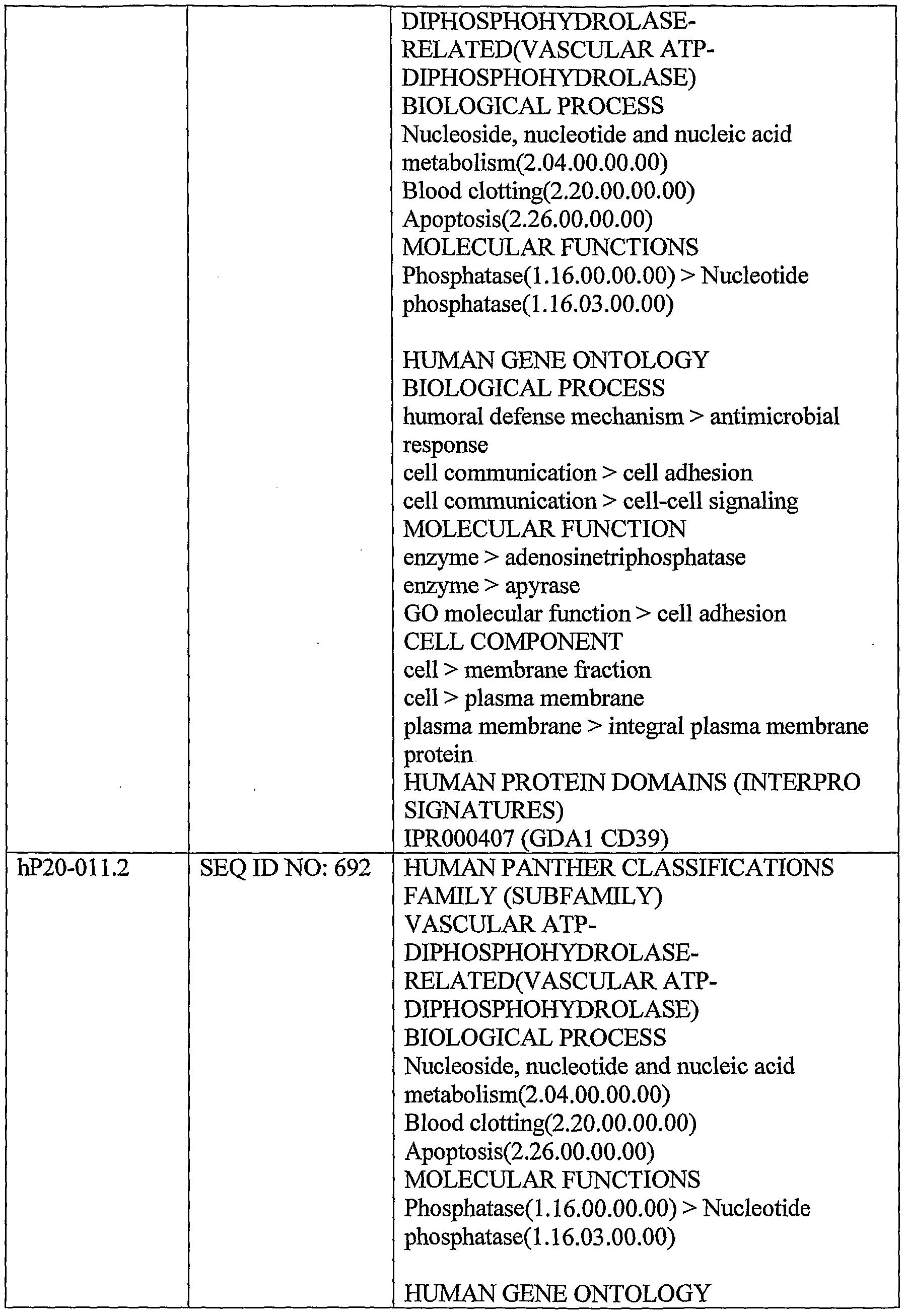 Figure imgf000236_0001