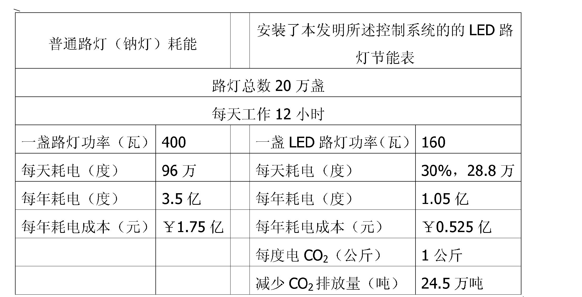 Figure CN102448222AD00061