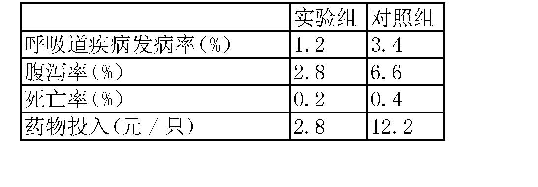 Figure CN104304046AD00051