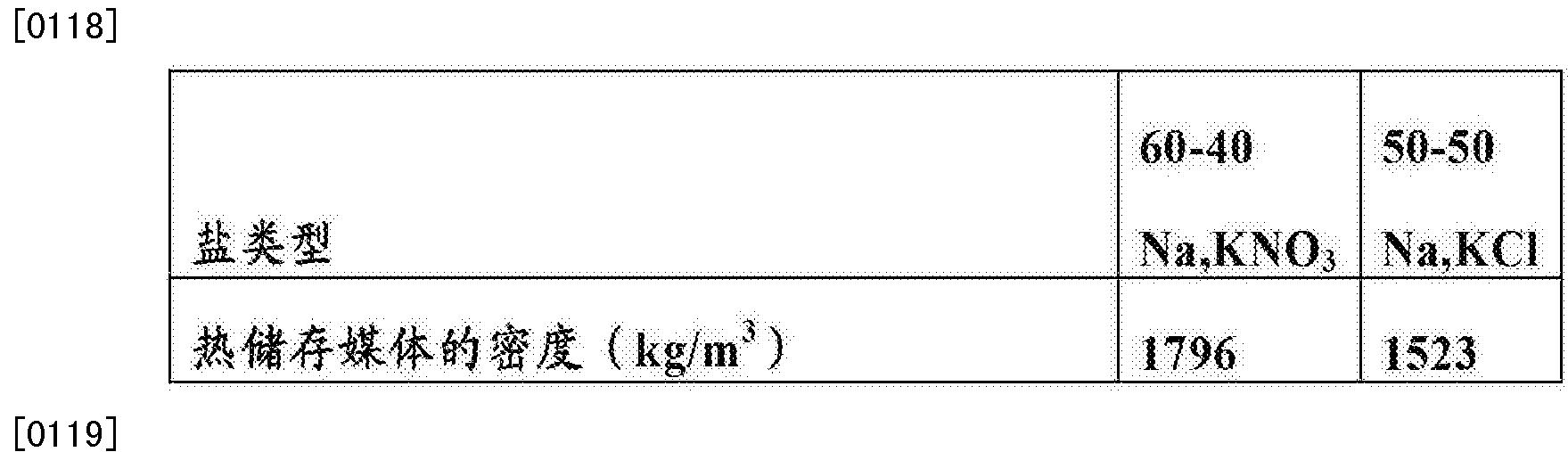 Figure CN102792022BD00182