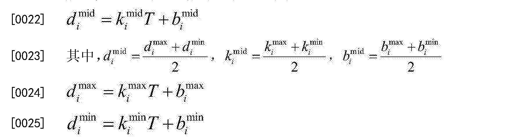 Figure CN106569249AD00052