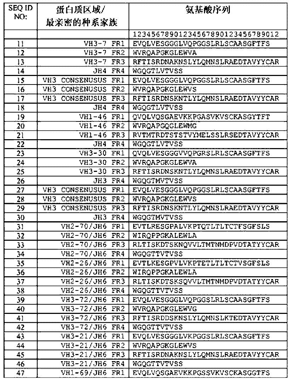 Figure CN102906113BD00471