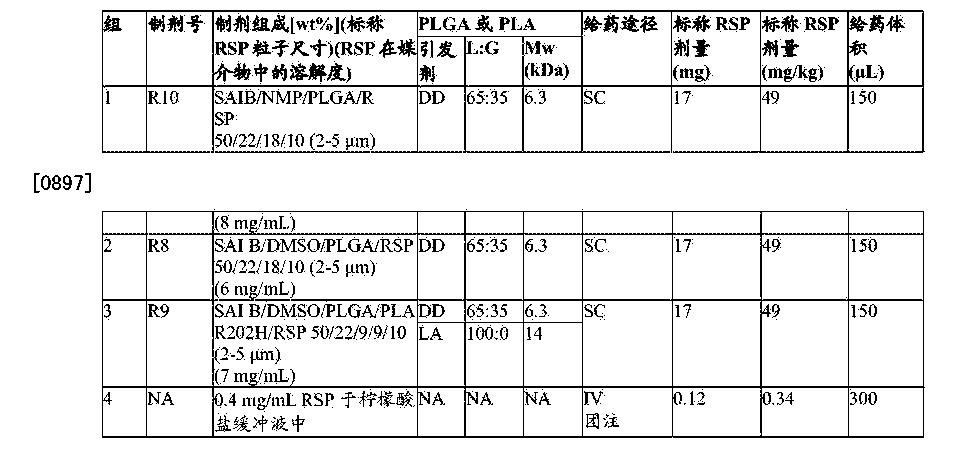 Figure CN105163719AD00772